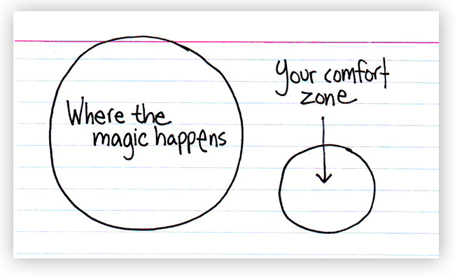 Stepping Out Of Your Comfort Zone • Chris Colotti's Blog