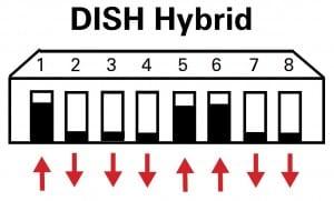 DISH_hybrid_DipSwitch