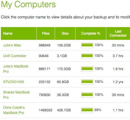 crashplan_computers