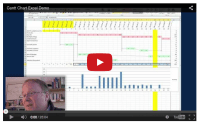 How to make a Gantt chart using Excel