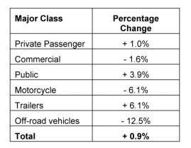 Rate changes for 2014. (PUB/HANDOUT)
