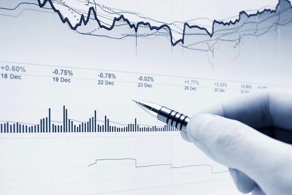 Financial Graphs - Charts