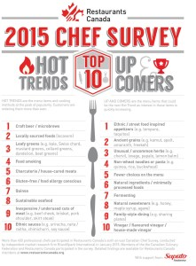 2015 Chef Survey