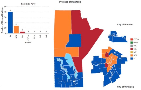 Manitoba Election Results 2016