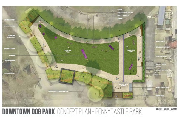 Bonnycastle Dog Park