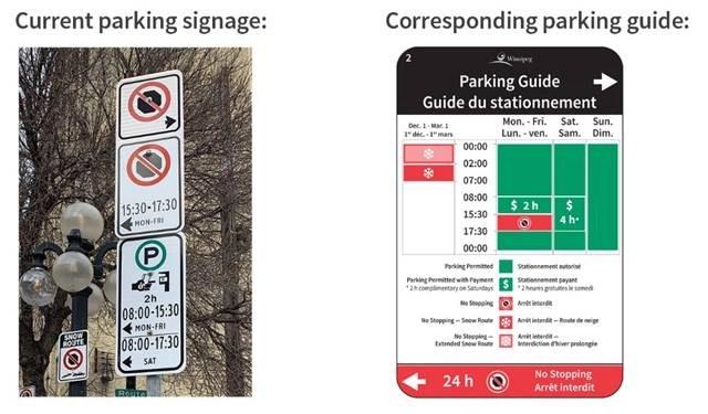 Winnipeg Parking Signs