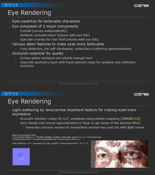eye_rendering