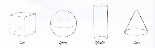 Basic three-dimitional objects.