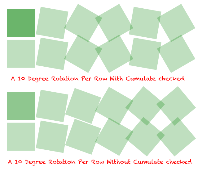 A square rotated using a 10 degree rotation per column with and without Cumulate check off.