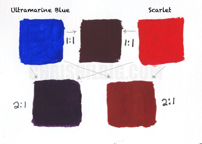 Sample swatches created using just Ultramarine and Scarlet.