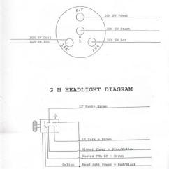 Geba Key Switch Wiring Diagram 1997 Ford F250 Parts Ezgo Ignition All Dataindex Of 36 Volt 1996