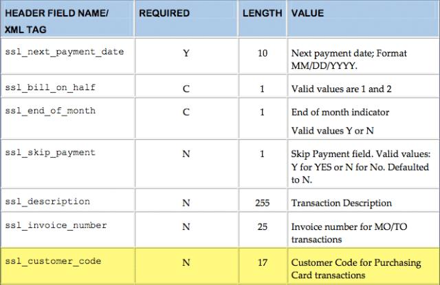Elavon ssl_customer_code is NOT required