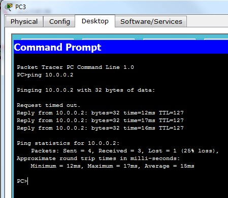 OSPF_Ping_PC1_From_PC2