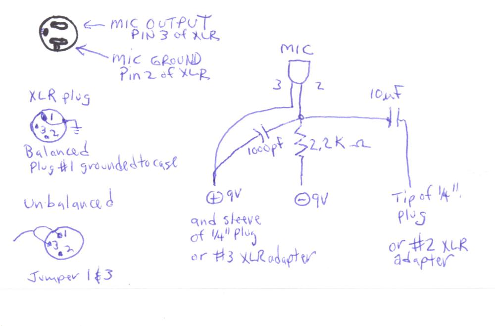 medium resolution of b u003ehow to build a condensor microphone a do it yourself project u003c b u003e condenser mic cables trs wiring condenser mic