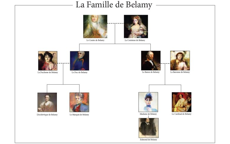 La famille de Belamy — all the portraits in GAN's fictitious Belamy family tree. Image © Obvious