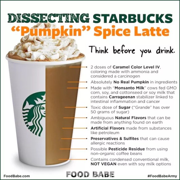 Food Babe's Pumpkin Spice Infographic