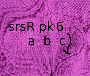 explanation of short row slide nomencalature