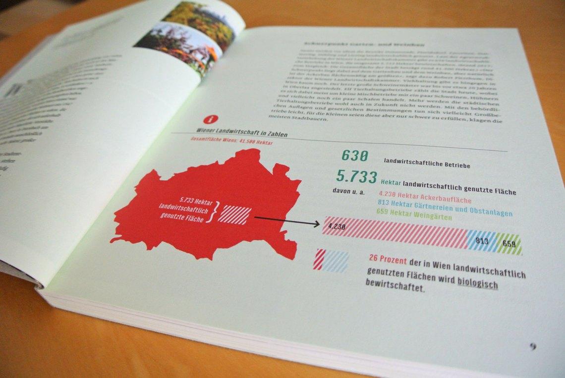 Buchtipp Wiener Stadtbauern Pichler Verlag