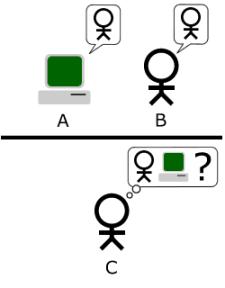 Schwere Frage: Strichmännchen-Kollege oder IBM PC XT?