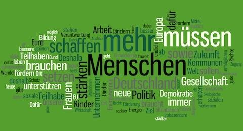 Wortwolke Wahlprogramm  Gruene BTW 2013 klein