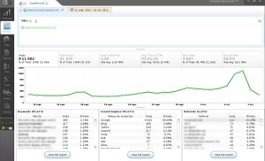 awr google analytics