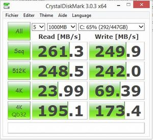 CrystalDiskMark sur un SSD Crucial M500