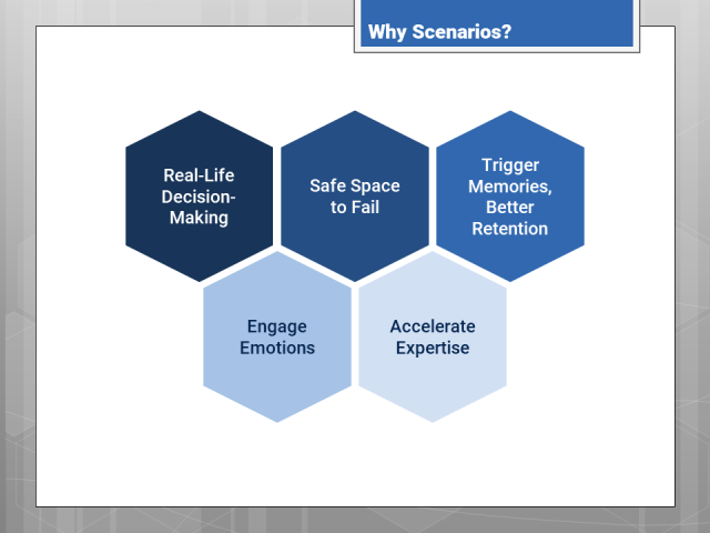 Why and How of Scenario-Based Learning  Why scenarios?  Real-Life Decision-Making Safe Space to Fail Trigger Memories, Better Retention Engage Emotions Accelerate Expertise