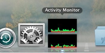 Activity Monitor - Dock Icon CPU History