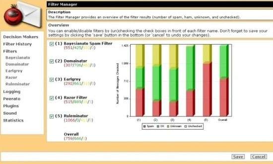 Spamato Screenshot