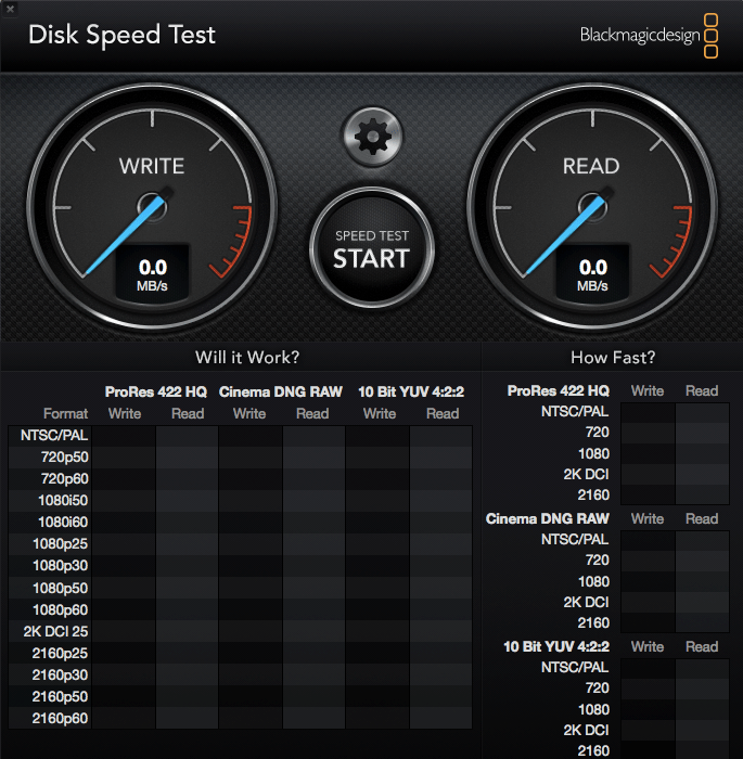 Why Should You Benchmark Test Your Mac?