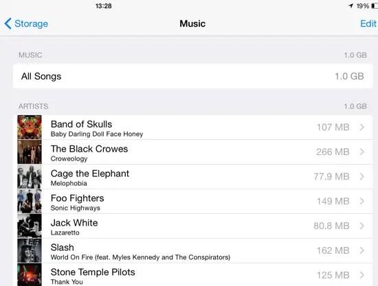 iOS 8 Upgrade - Details