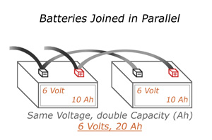 100w 12v Rv Solar Wiring Diagram Wiring Batteries In A Series And Parallel