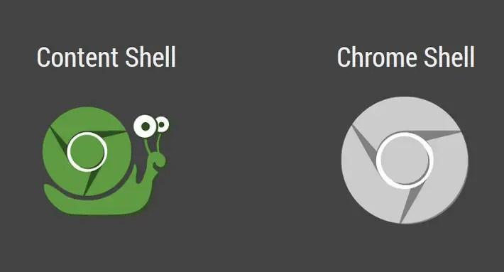 chromium-android