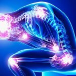 Chronic pain Precaution
