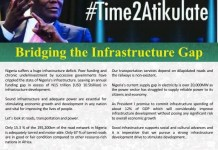 Vice President Atiku Abubakar gives an insight on how his government will develop infrastructure