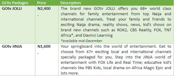 New GOtv packages