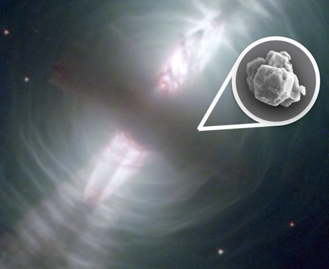 Some of the pre-solar grains in the Murchison meteorite (inset) could have come from evolved stars similar to the Egg Nebula (pictured)