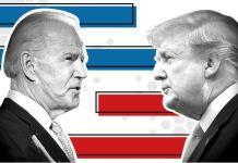 Joe Biden is challenging President Donald Trump