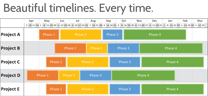 powerpoint timeline chart