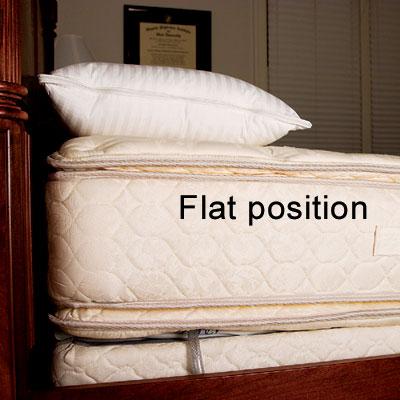 Quot Mattress Genie Quot Bed Lift Edsawareness Com