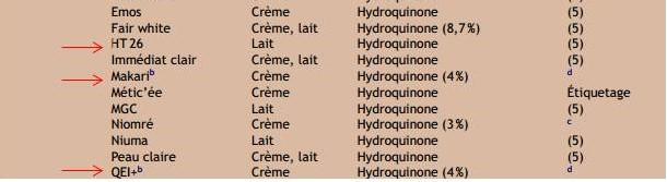 makari-ht26-qei-2 hydroquinone