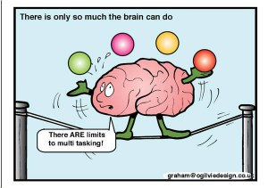 Juggling-brain