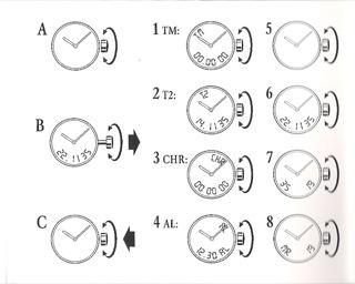 Omega Seamaster 120m Multi-function Instruction Manual