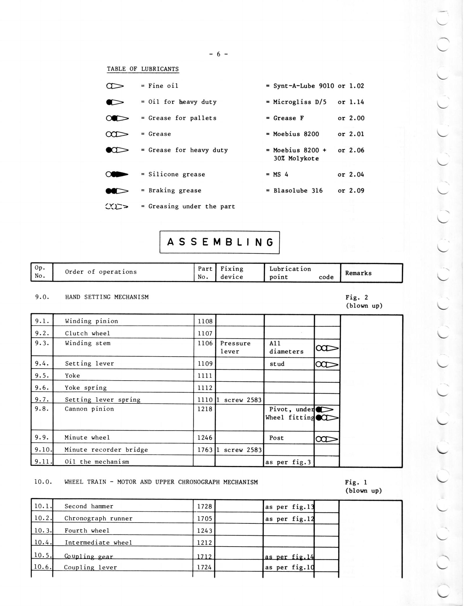 Index of /omega/manuals/service/1045/1600w