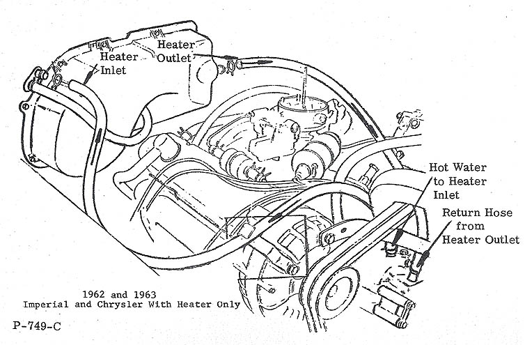 Service manual [1999 Chrysler 300 How To Remove Heater