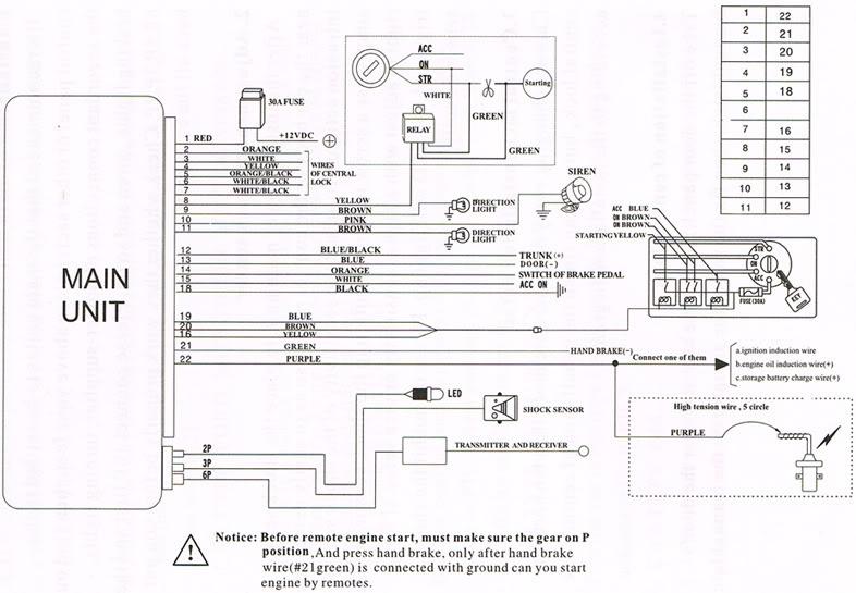 code alarm remote start wiring diagram