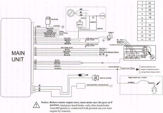 remote start car alarm wiring diagram  ford steering column