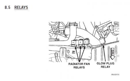 Fuse Panel Diagram 2 5 Diesel Voyager Cooling Fan Relay Chrysler Forum