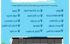 بشرى لساكنة لمزار آيت ملول: خط جديد للنقل الحضري يربط عدة مناطق