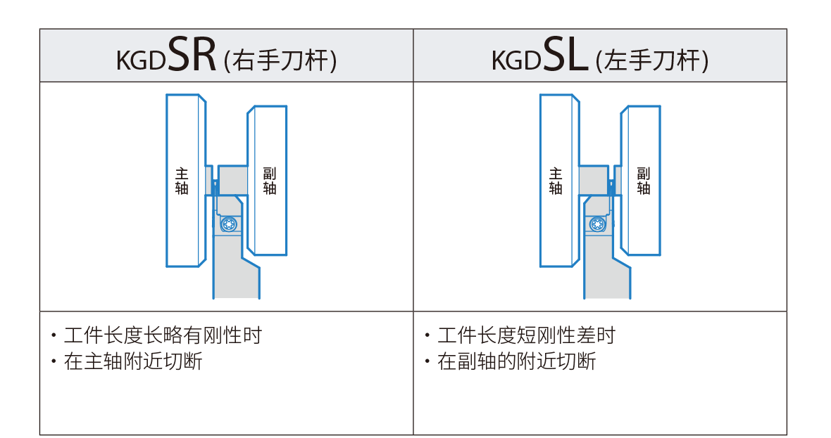 KGD 13 2